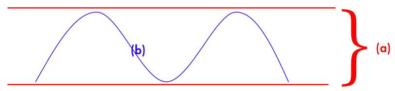 Diagram batasan ijtihad